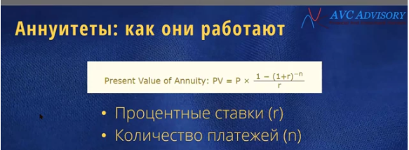Annuities in Russia