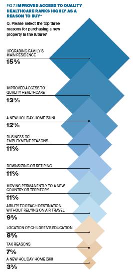 недвижимость, 5 трендов на мировом рынке недвижимости из-за COVID-19