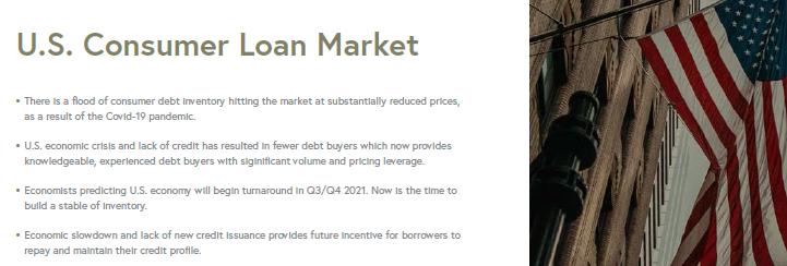 US consumer loans